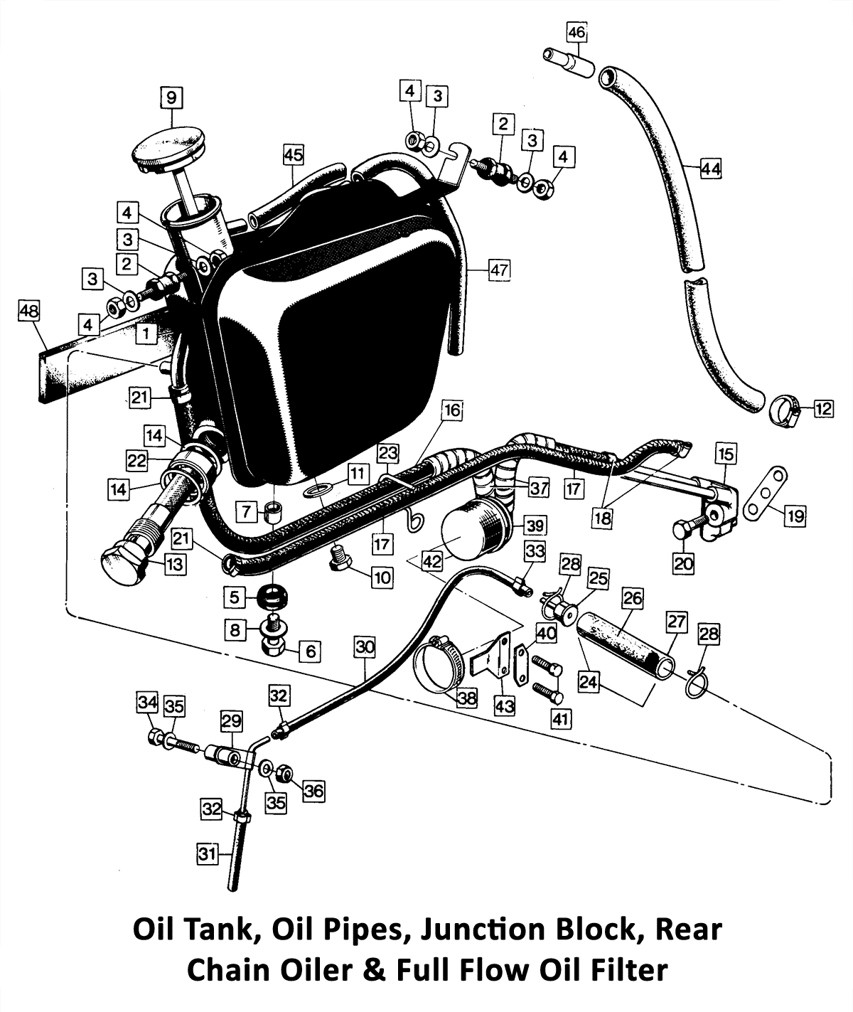 1973-74 Norton Commando 750 & 850 Oil Tank, Oil Pipes, Junction Block, Rear Chain Oiler & Full Flow Oil Filter