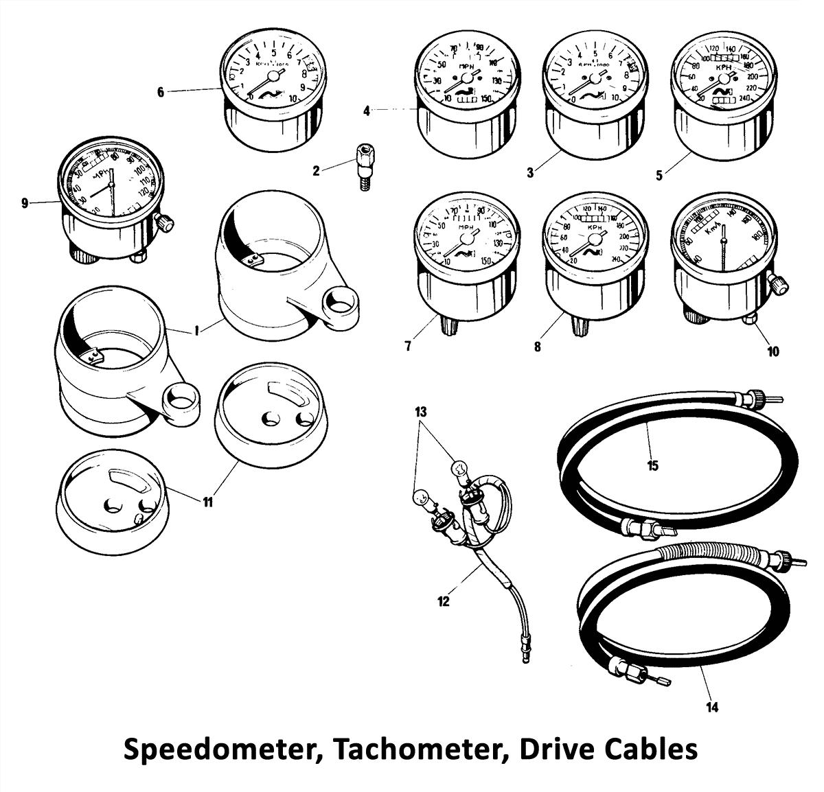 1975 Norton Commando 850 Mk3 Speedometer, Tachometer, Drive Cables