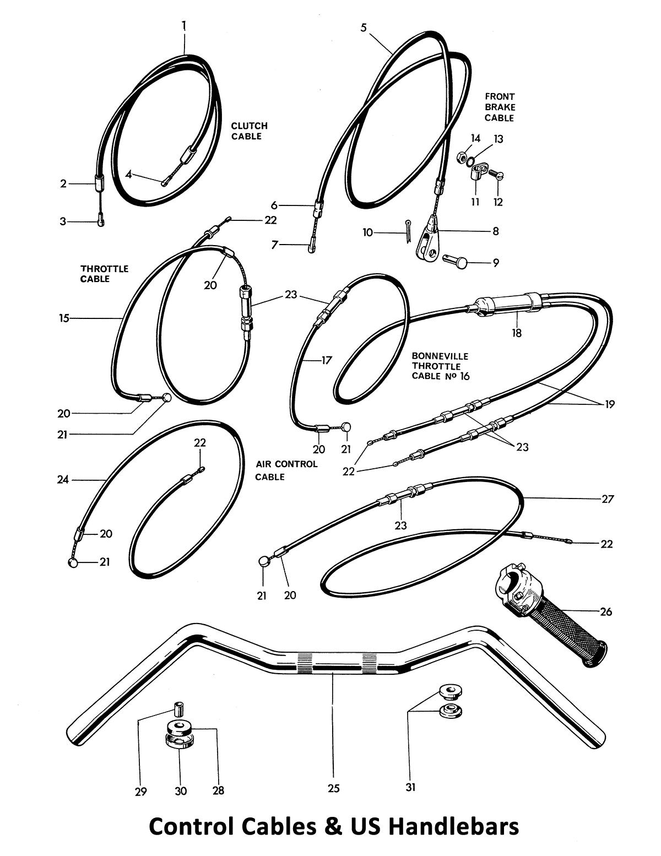 1964 Triumph 650 Twins T120, TR6, 6T control cables & US handlebars