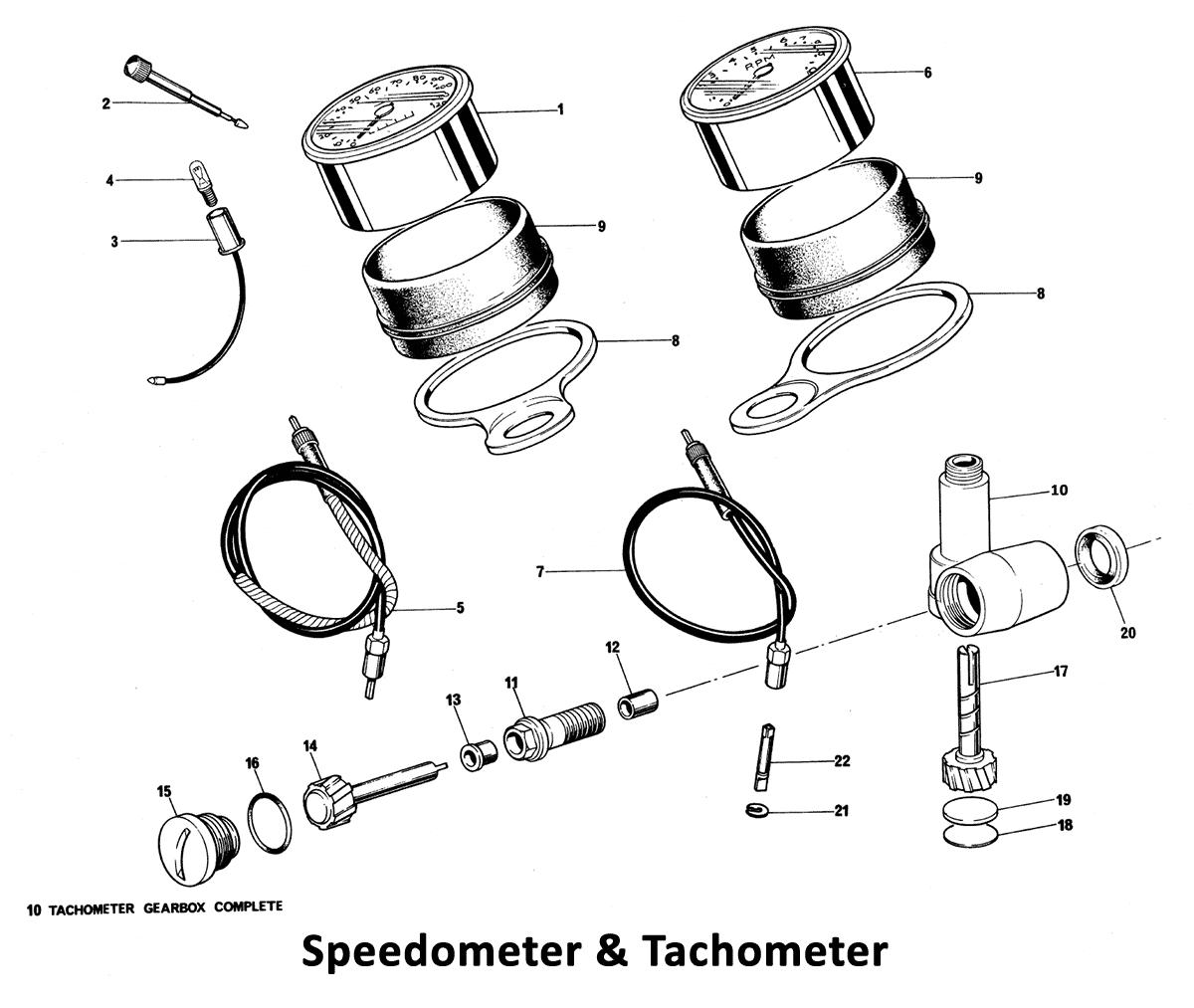1973 Triumph 750 Speedometer & Tachometer - Classic Bike Spares