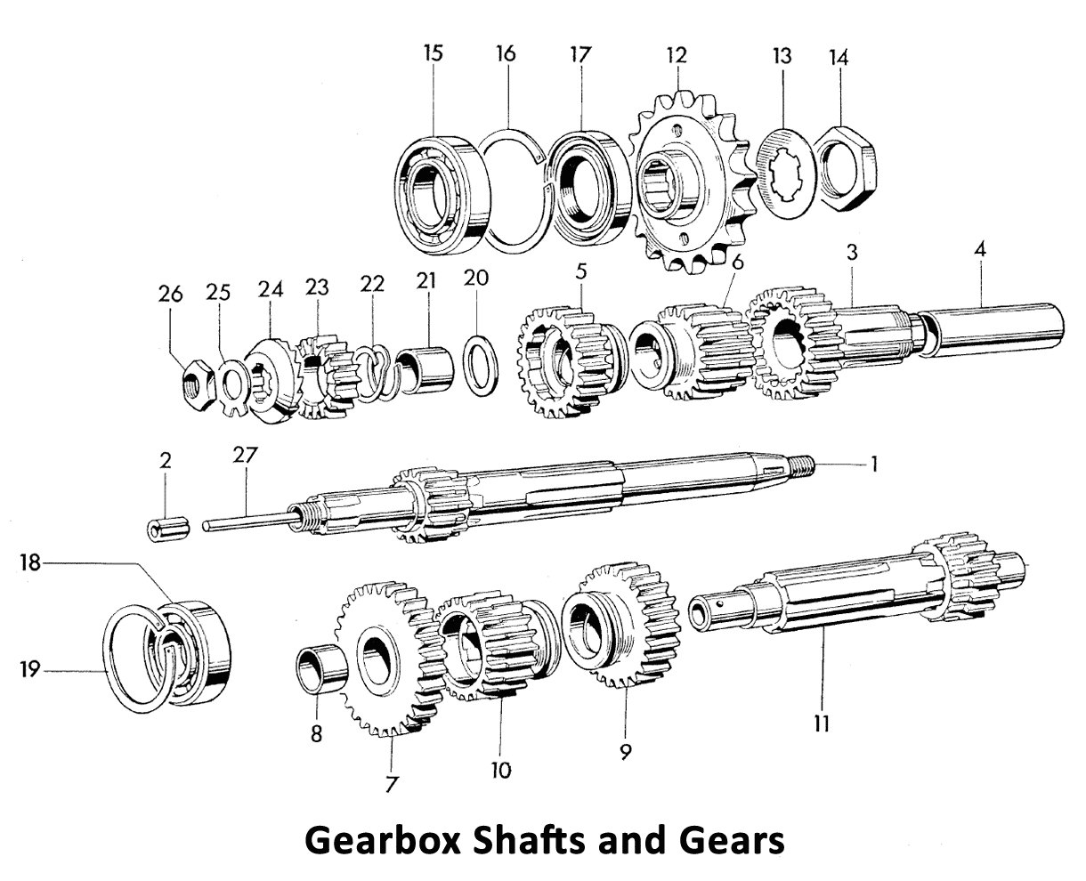 Triumph 650 1969 Gearbox Shafts and Gears - Classic Bike Spares